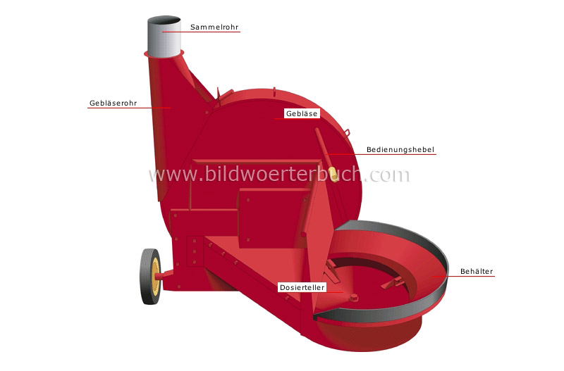 forage blower image