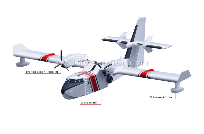 amphibious fire-fighting aircraft image