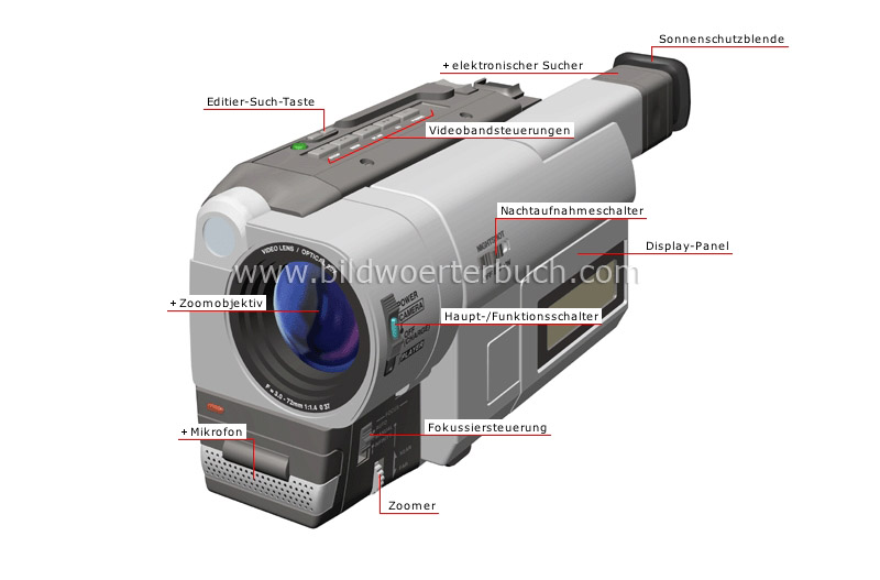 analog camcorder: front view image
