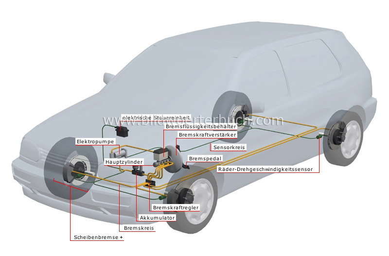 antilock braking system (ABS) image