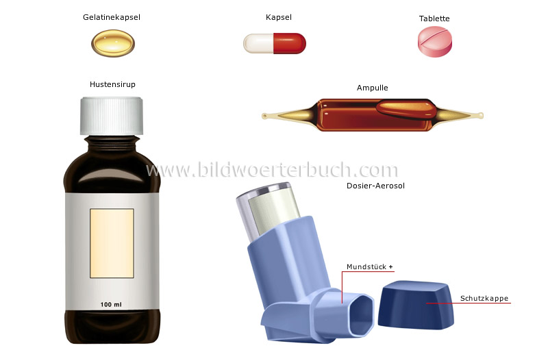 forms of medications image