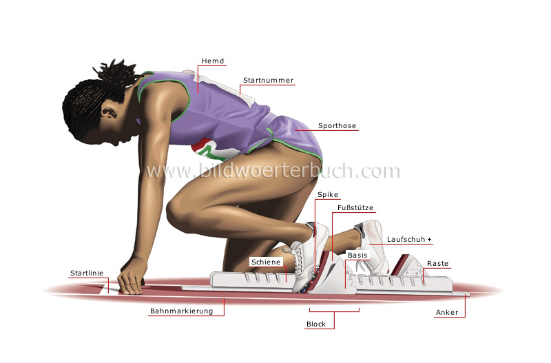 athlete: starting block image