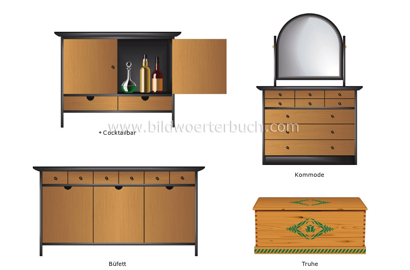 storage furniture image