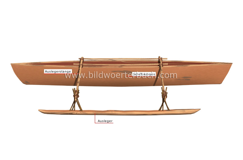 outrigger canoe image