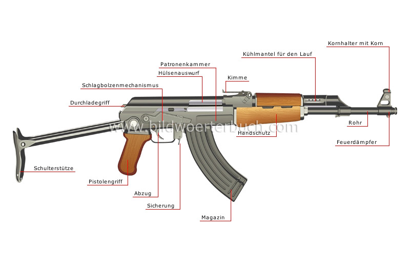 automatic rifle image