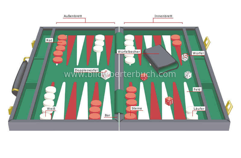 Backgammon Bild
