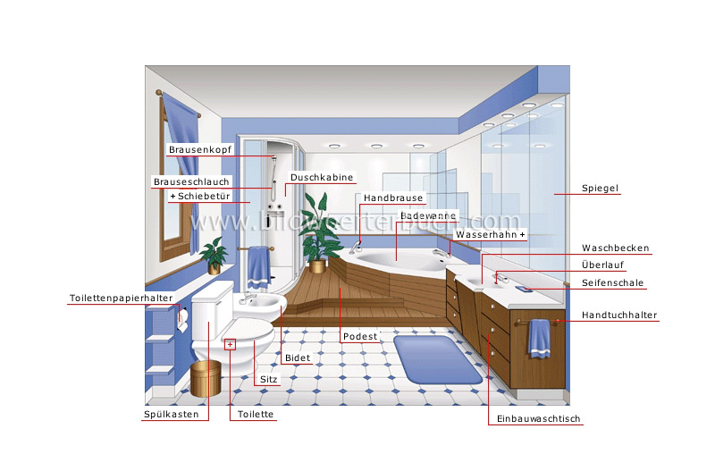 House plumbing bathroom image bildw rterbuch for Chambre a air en anglais