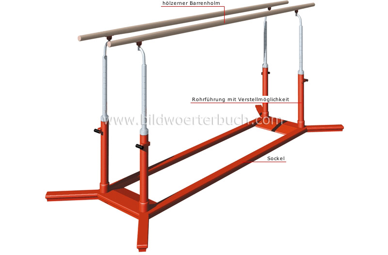 parallel bars image