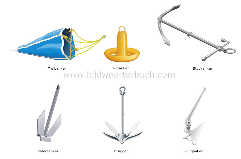 examples of anchors image