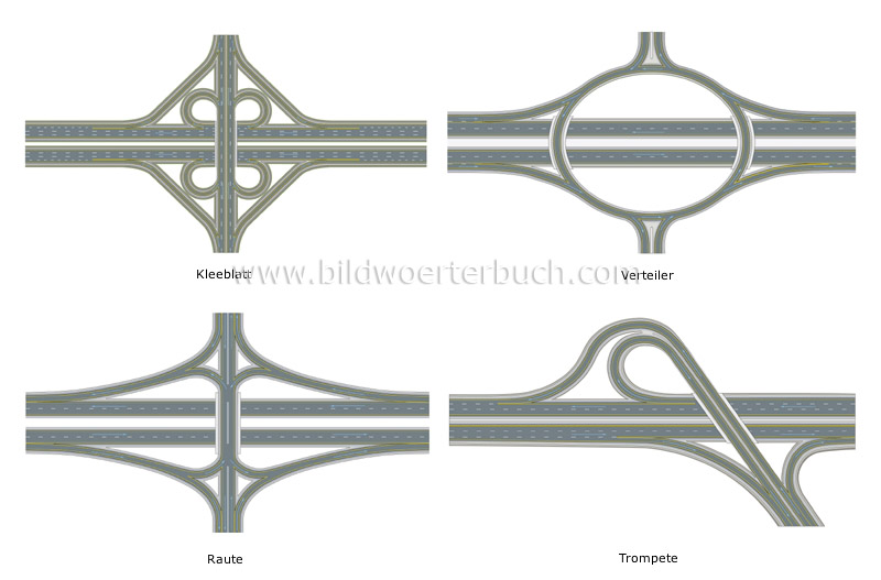 examples of interchanges image