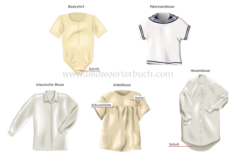 examples of blouses image