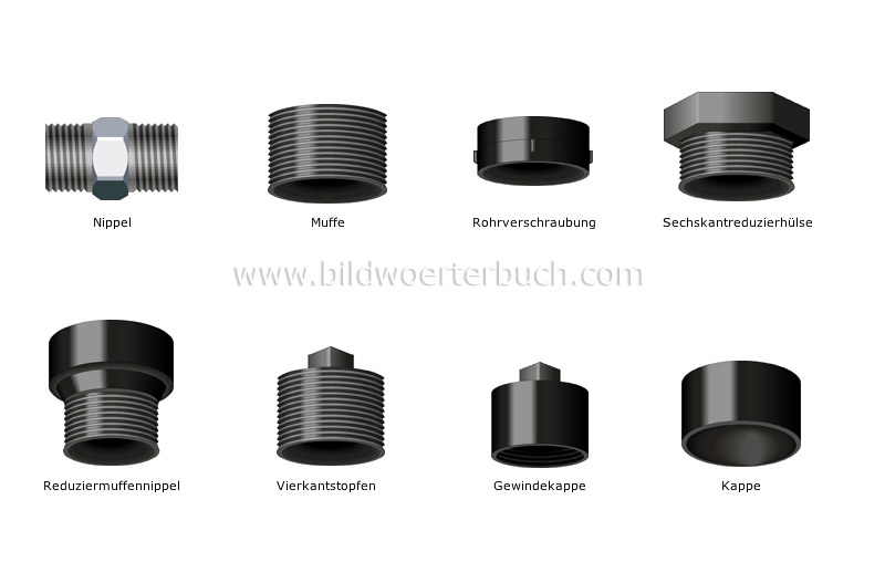 examples of fittings image