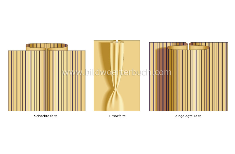 examples of pleats image