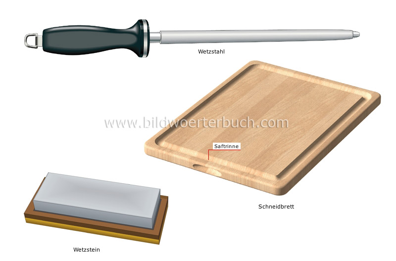 examples of kitchen knives image