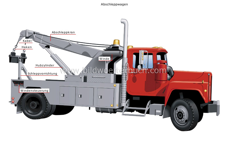 examples of trucks image