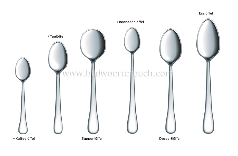 examples of spoons image