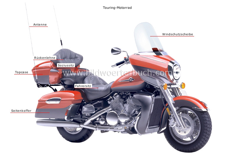 examples of motorcycles image