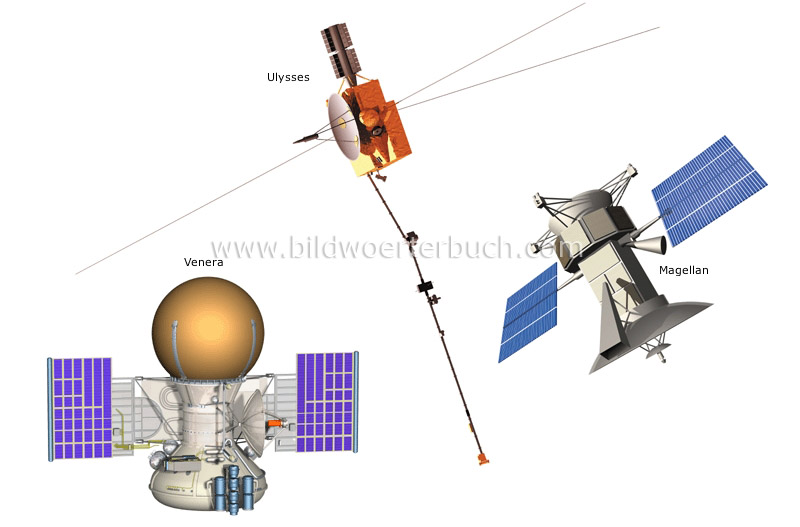 examples of space probes image