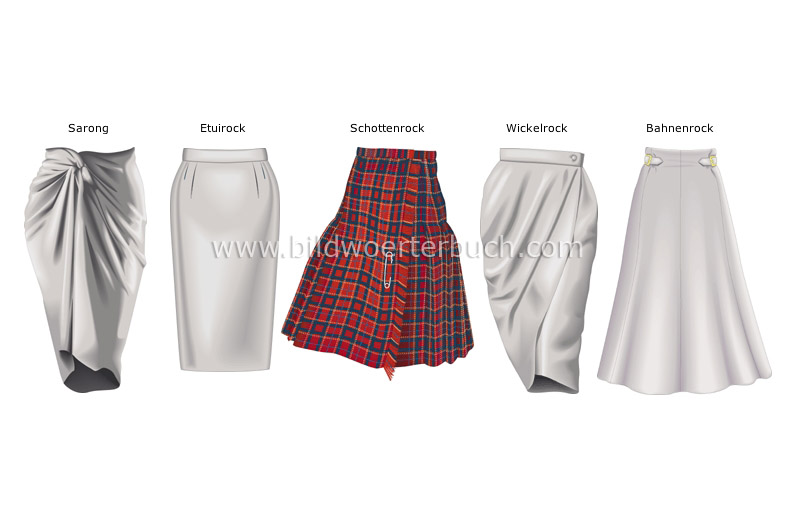 examples of skirts image