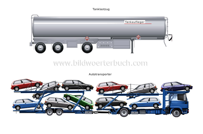 examples of semitrailers image
