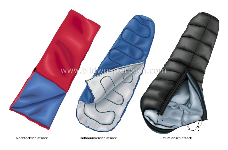 examples of sleeping bags image