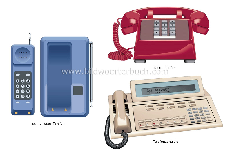 automatic telephone answering machine thesis Ringcentral auto-receptionist is a sophisticated auto attendant automated phone system that handles calls to your main company number use this automated answering service to welcome callers with a custom company greeting.
