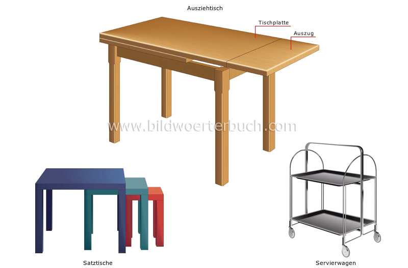 examples of tables image