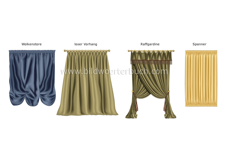 examples of curtains image