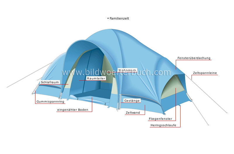 examples of tents image