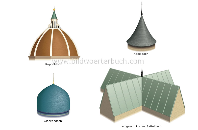examples of roofs image