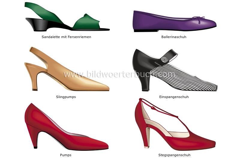 Damenschuhe - Bildwörterbuch