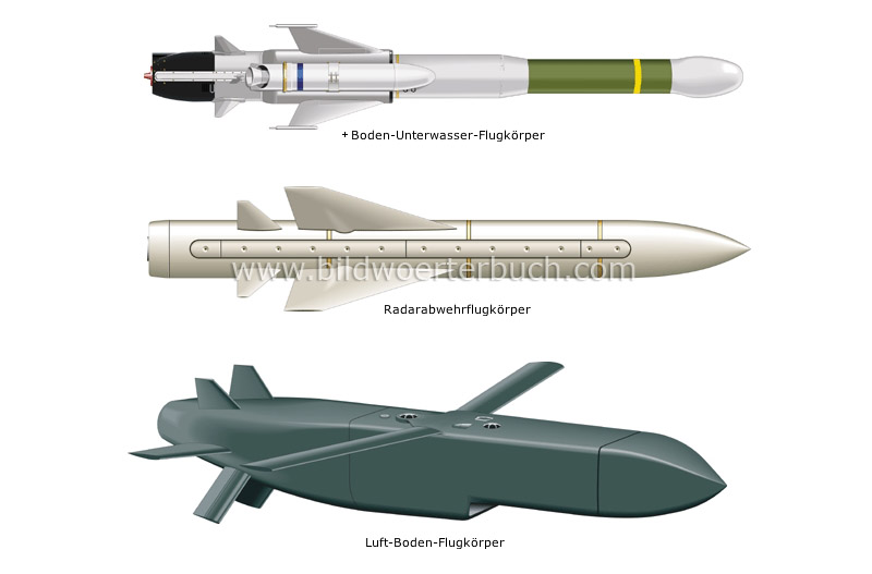 major types of missiles image