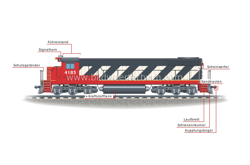 diesel-electric locomotive image