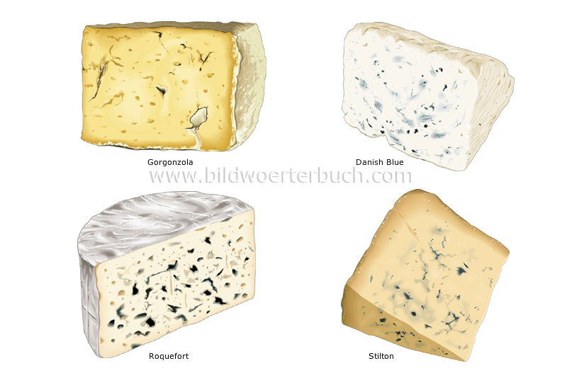 blue-veined cheeses image