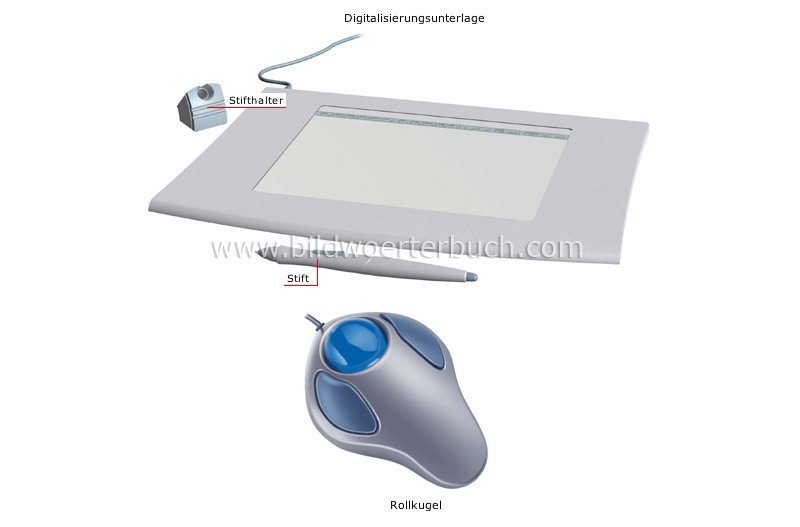 input devices image