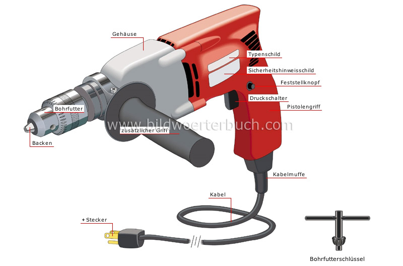electric drill image