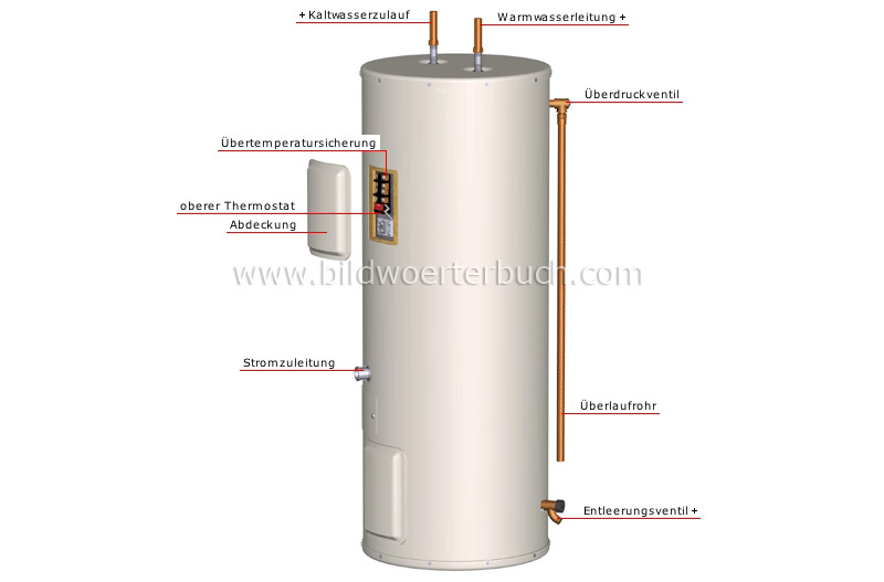 electric water-heater tank image