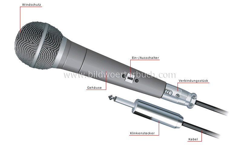 dynamic microphone image