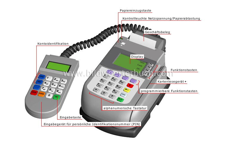 electronic payment terminal image