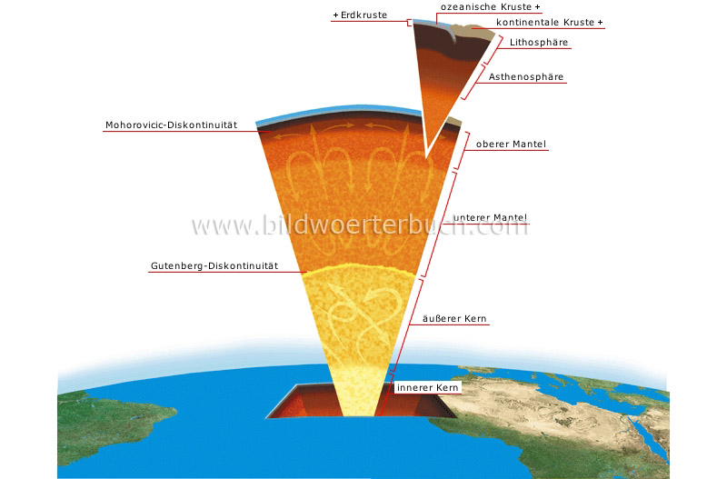 structure of the Earth image