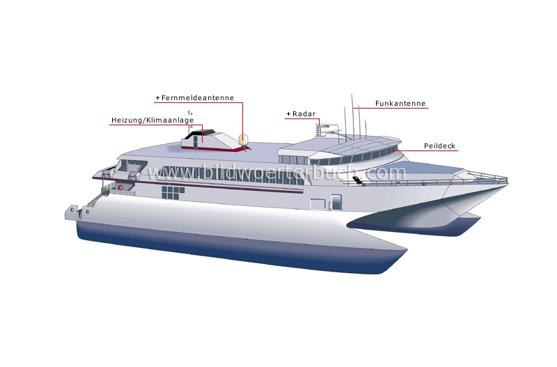ferry boat image