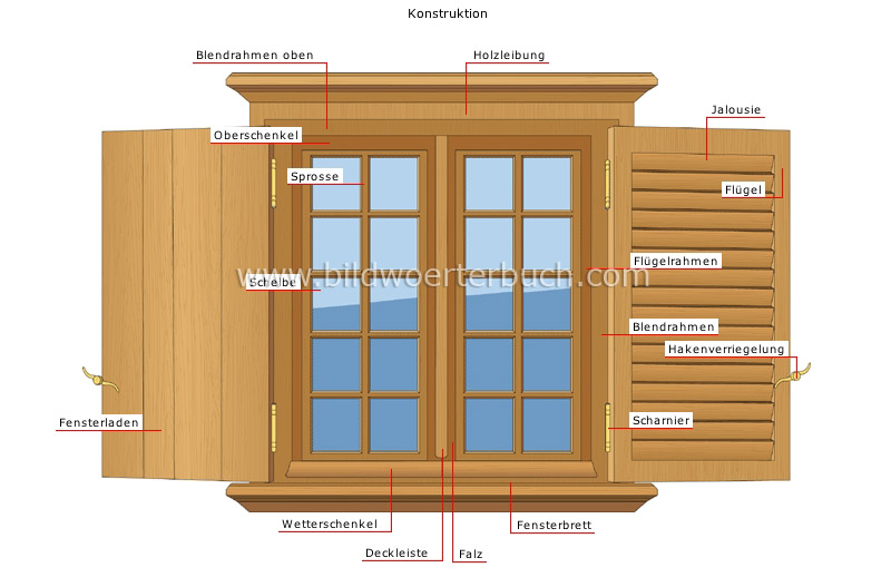 Haus :: Teile eines Hauses :: Fenster Bild - Bildwörterbuch