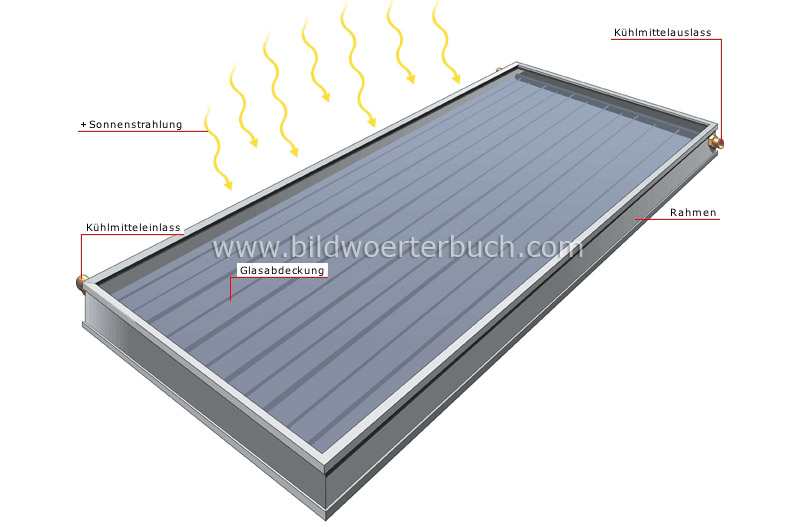 flat-plate solar collector image
