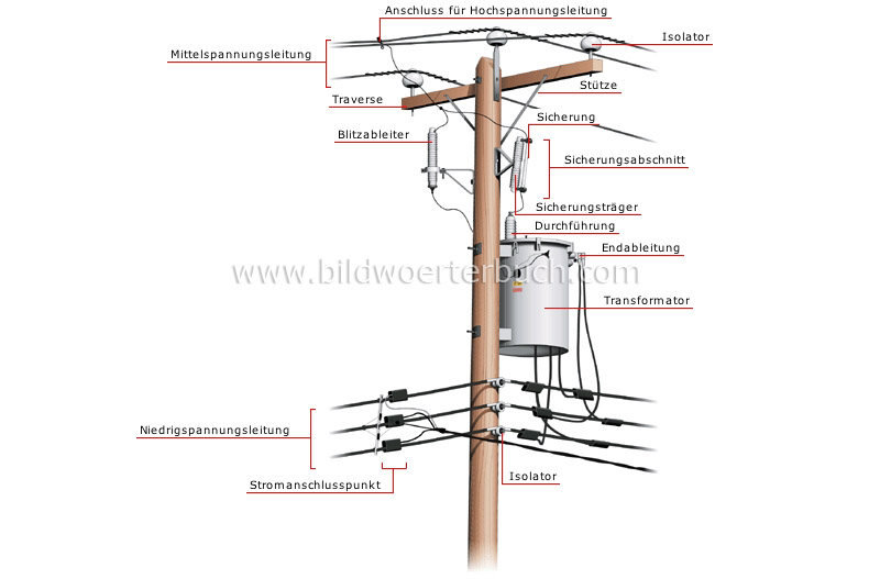 overhead connection image