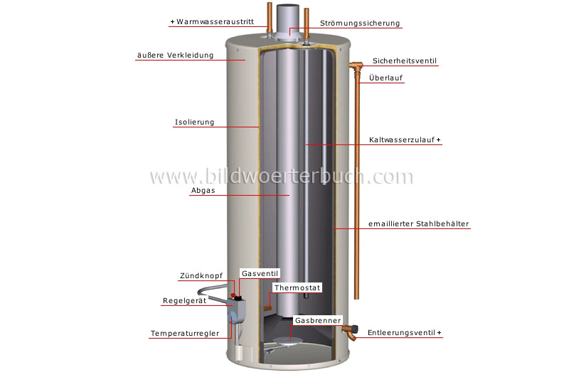 gas water-heater tank image