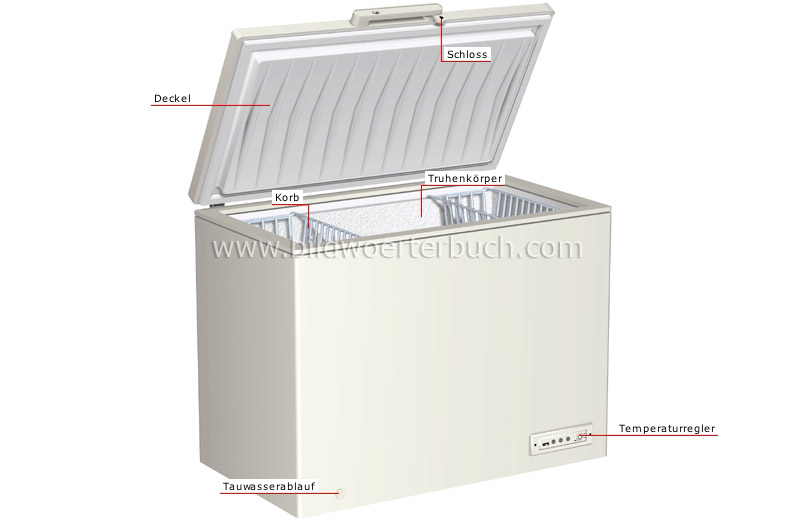 chest freezer image