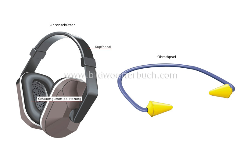 ear protection image