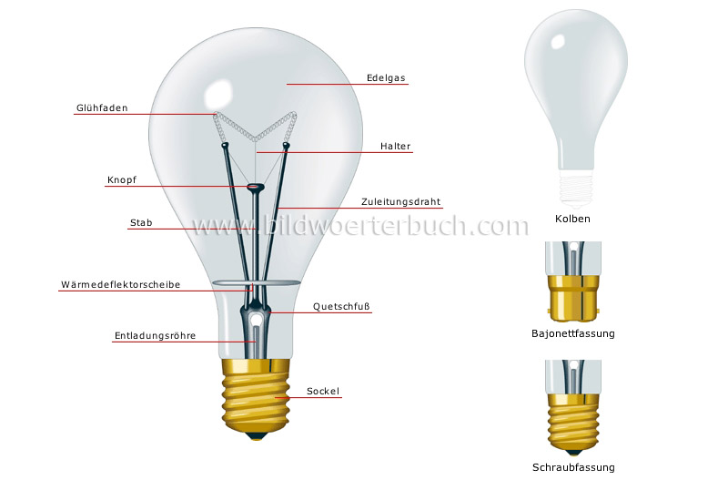 incandescent lamp image