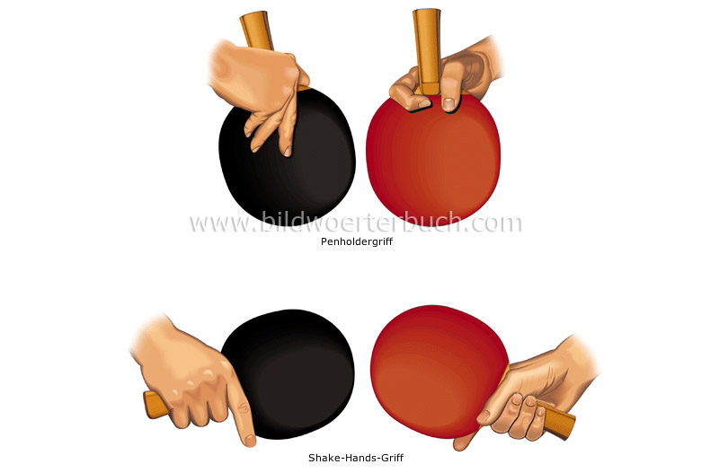 types of grips image