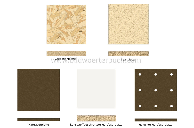 wood-based materials image